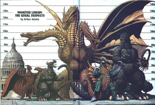 Godzilla and Friends